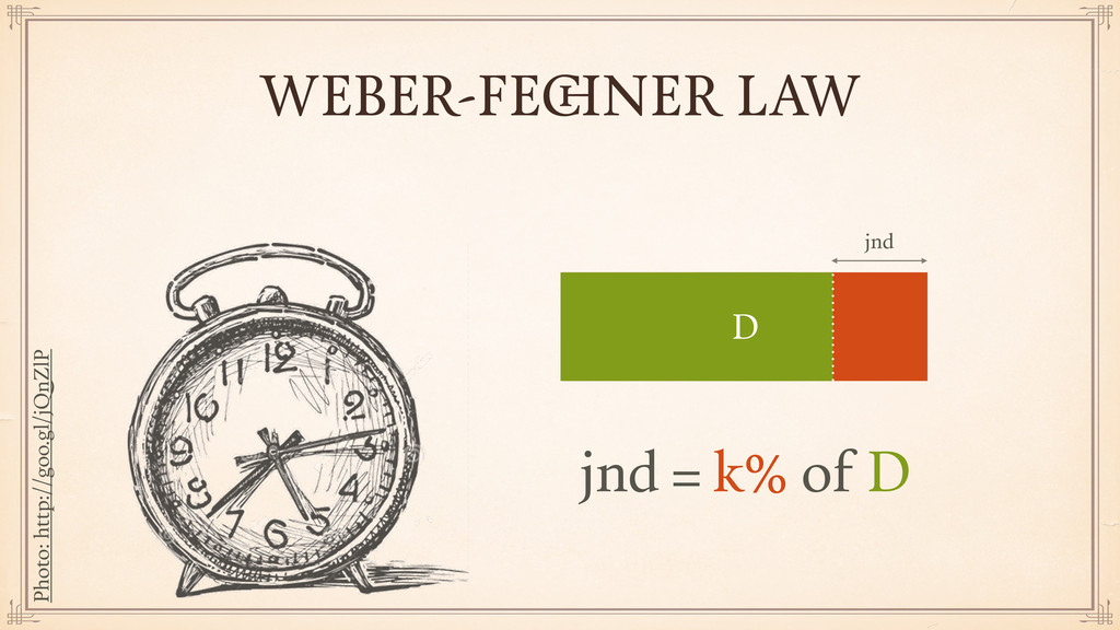 WEBER-FECHNER LAW jnd = k% of D jnd D Photo: ht...