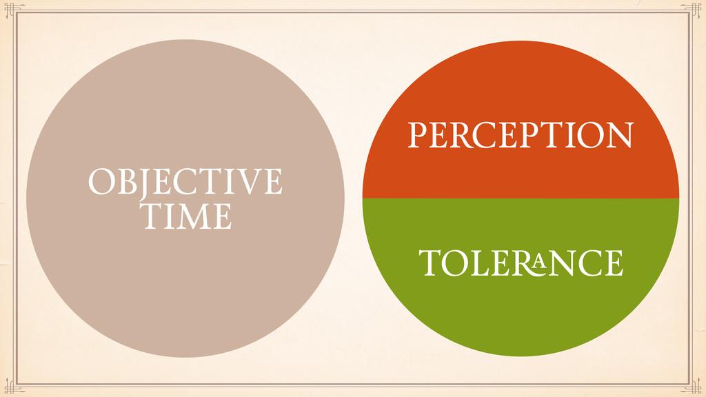 TOLERANCE PERCEPTION OBJECTIVE TIME