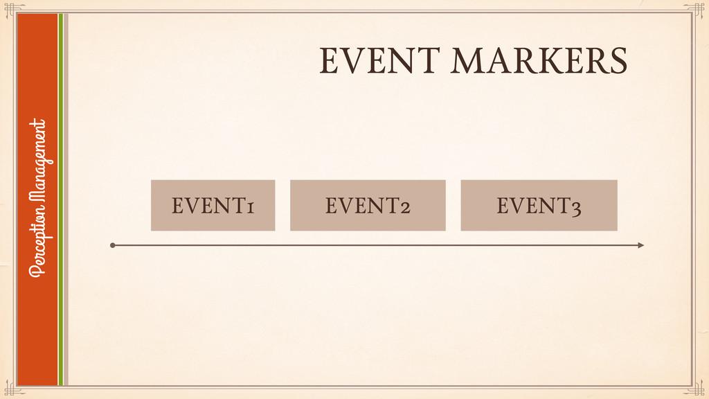 EVENT MARKERS Perception Management EVENT1 EVEN...