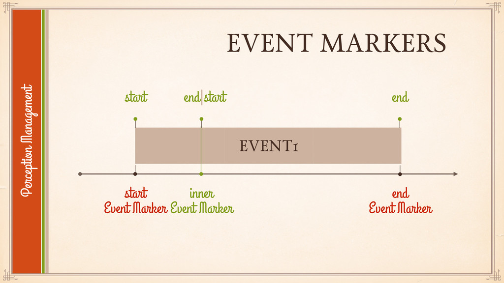EVENT MARKERS Perception Management EVENT1 star...