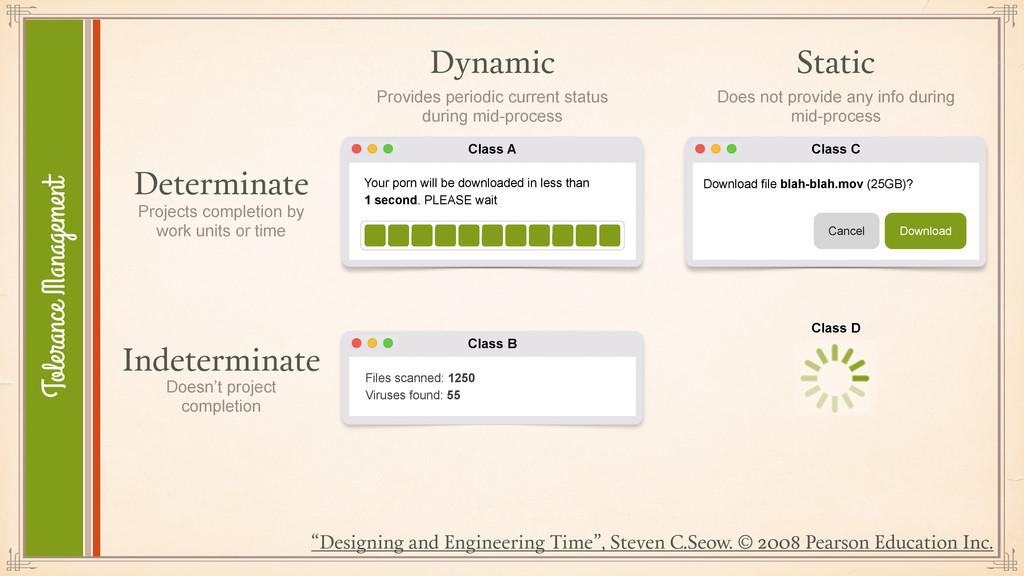 "Tolerance Management Dynamic Determinate ""Desig..."