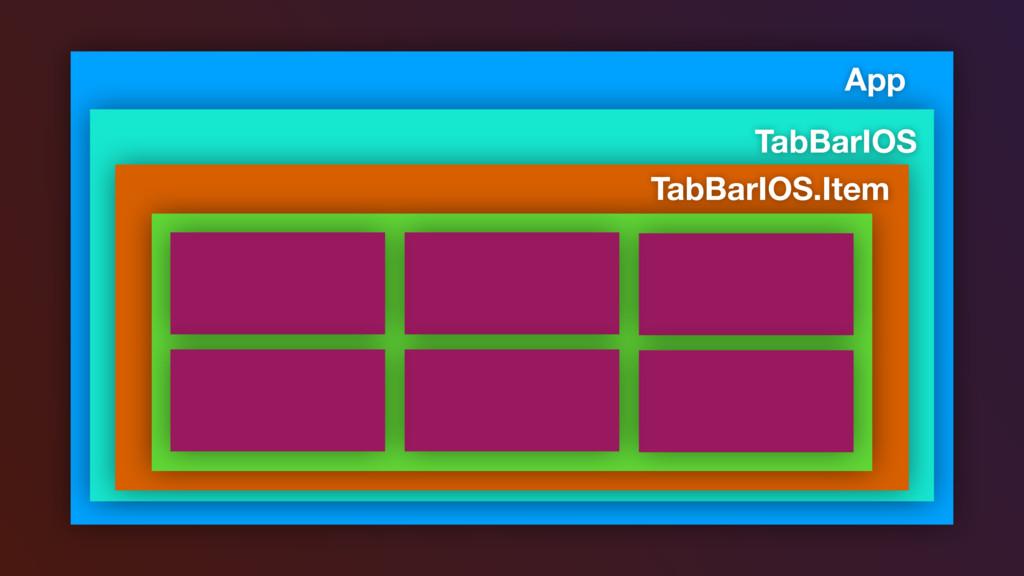 App TabBarIOS TabBarIOS.Item
