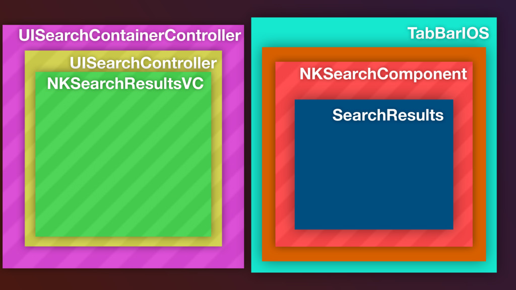 UISearchContainerController UISearchController ...