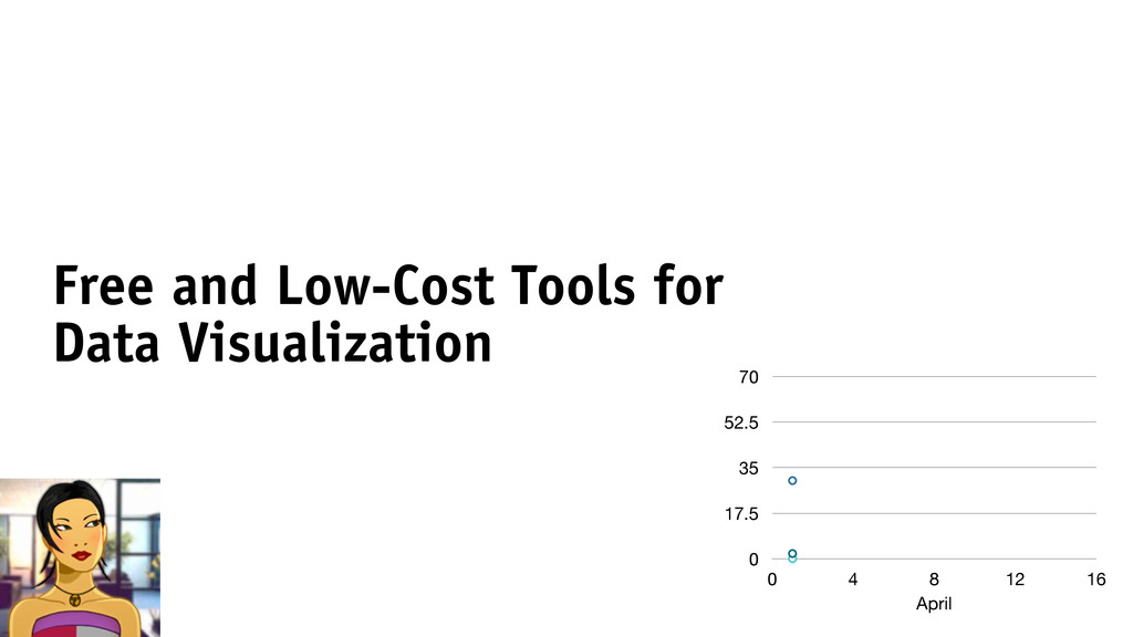 Free and Low-Cost Tools for Data Visualization ...