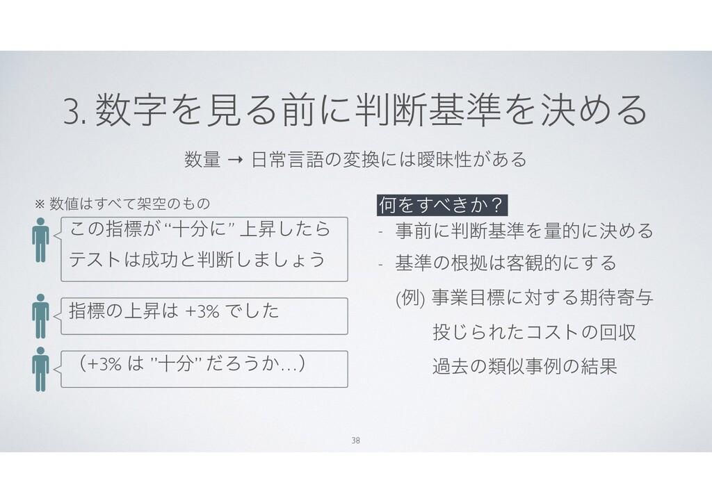 3. ΛݟΔલʹஅج४ΛܾΊΔ 38 ྔ → ৗݴޠͷมʹᐆດੑ͕͋Δ ͜ͷࢦඪ...