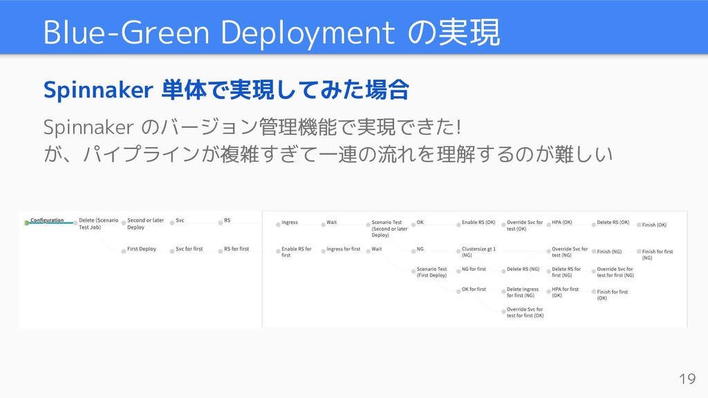 Blue-Green Deployment の実現 Spinnaker 単体で実現してみた場合...