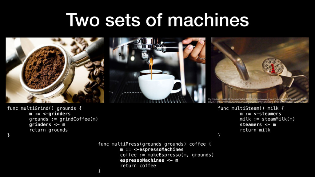 Two sets of machines func multiGrind() grounds ...
