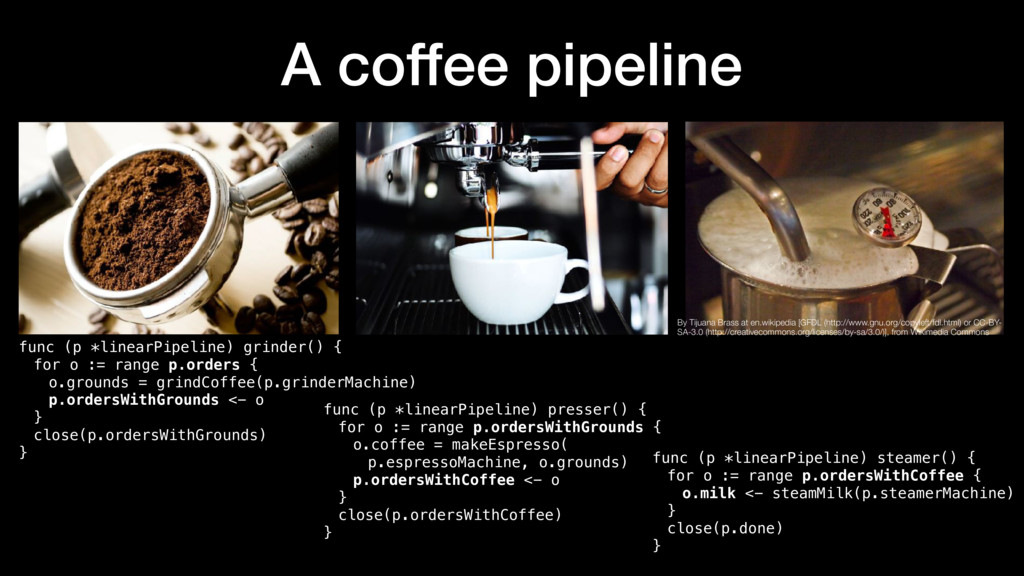 A coffee pipeline func (p *linearPipeline) grin...