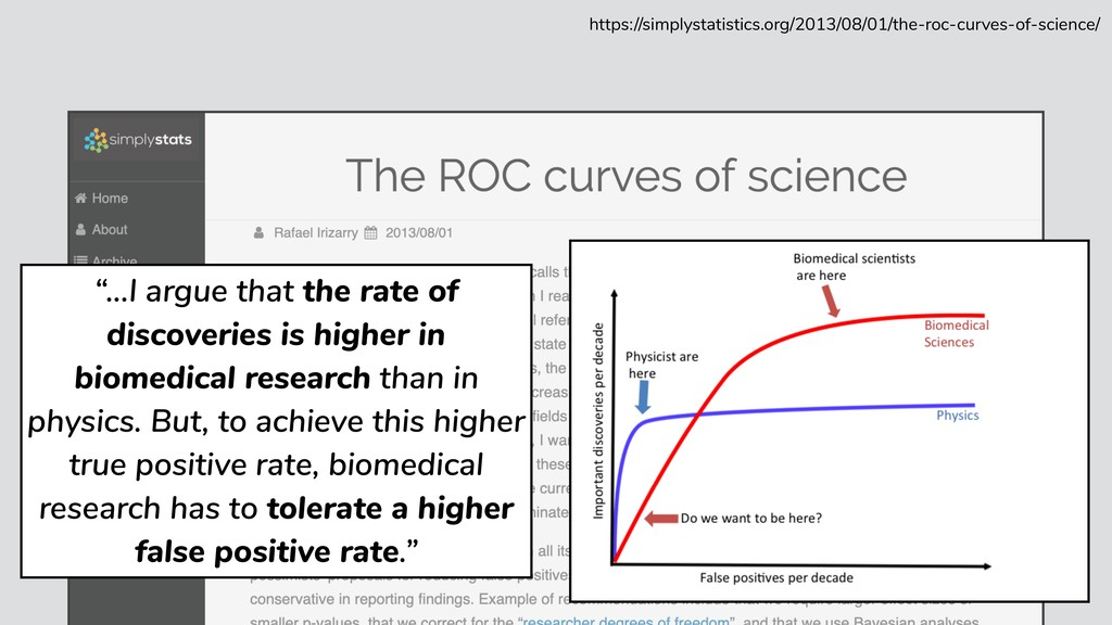 https://simplystatistics.org/2013/08/01/the-roc...