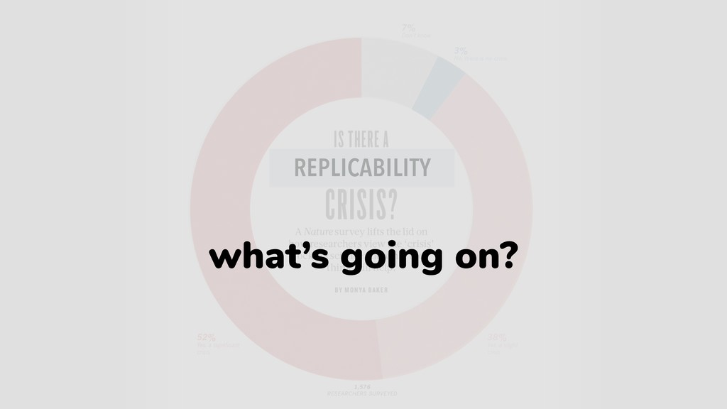 what's going on? REPLICABILITY
