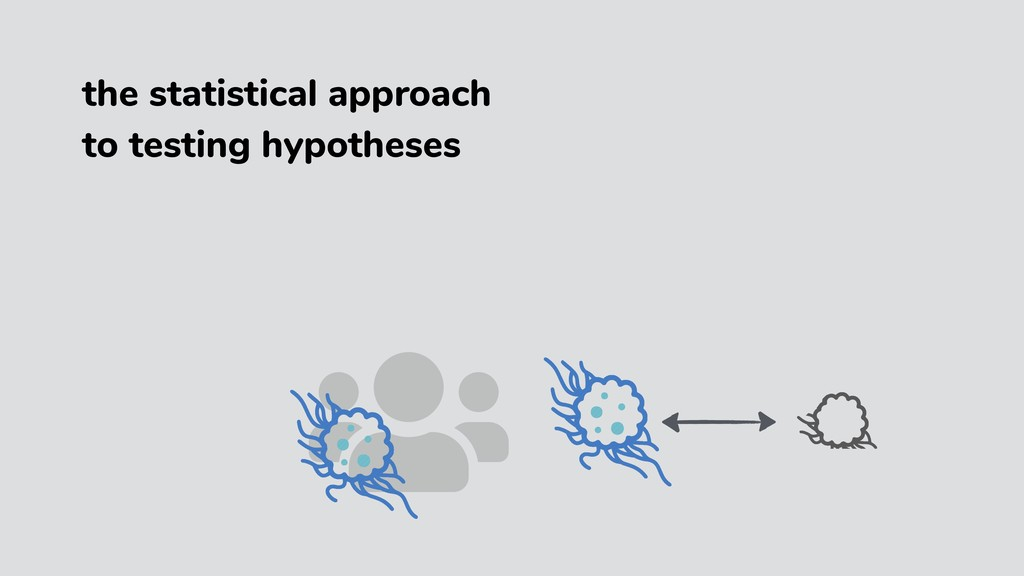 the statistical approach to testing hypotheses