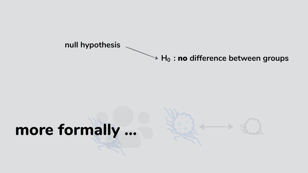 H01 : no difference between groups null hypothe...