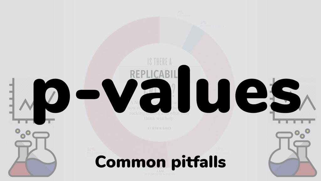 REPLICABILITY Common pitfalls p-values