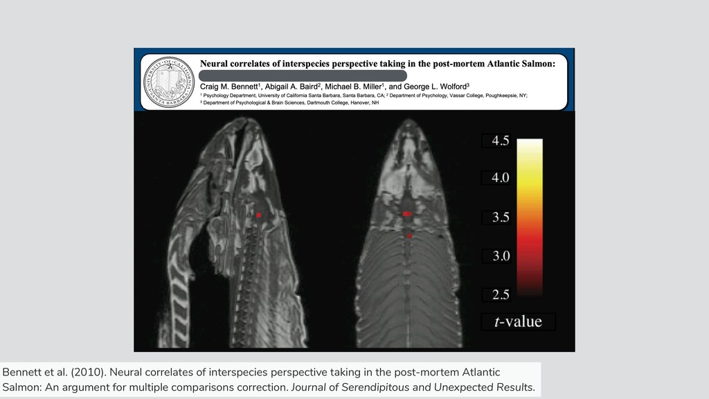 Bennett et al. (2010). Neural correlates of int...