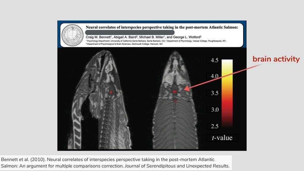 brain activity Bennett et al. (2010). Neural co...