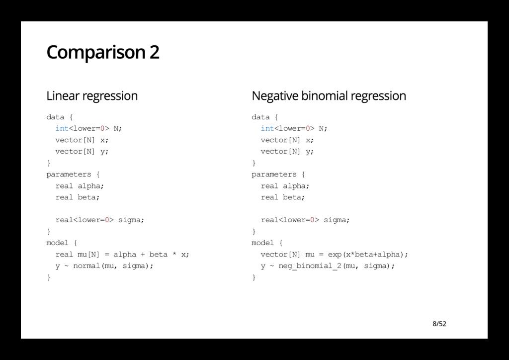 data { int<lower=0> N; vector[N] x; vector[N] y...