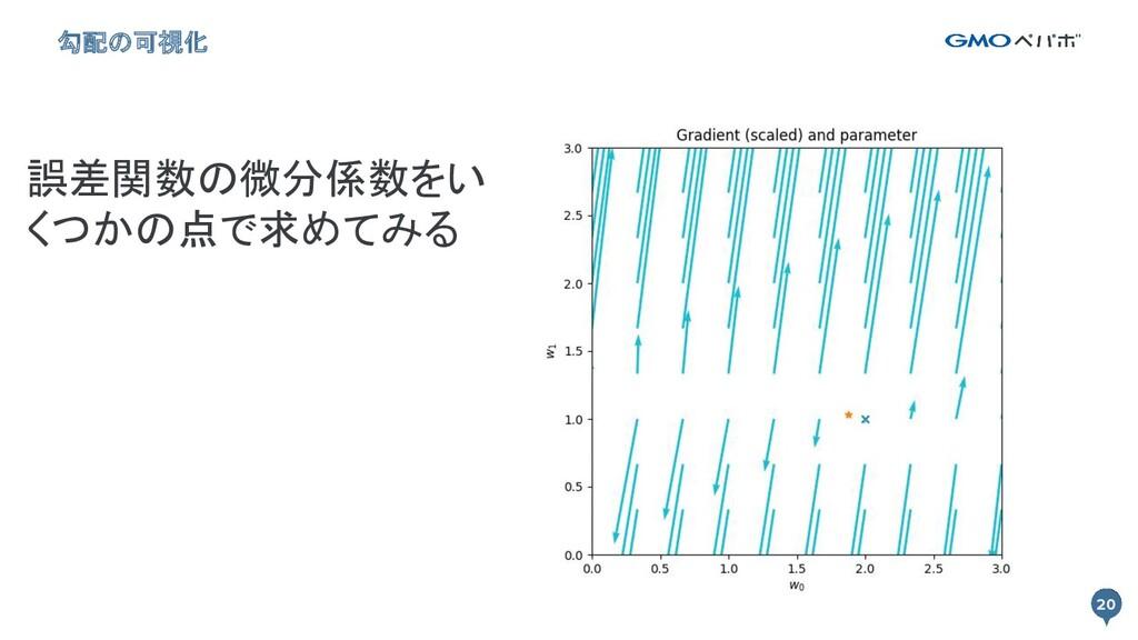 20 勾配の可視化 20 誤差関数の微分係数をい くつかの点で求めてみる