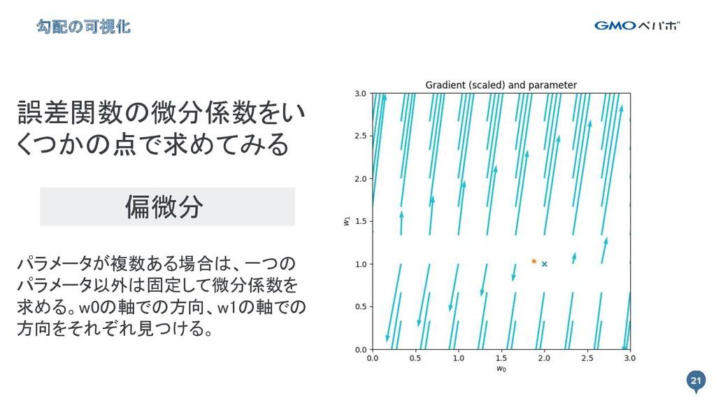 21 勾配の可視化 21 誤差関数の微分係数をい くつかの点で求めてみる パラメータが複数あ...