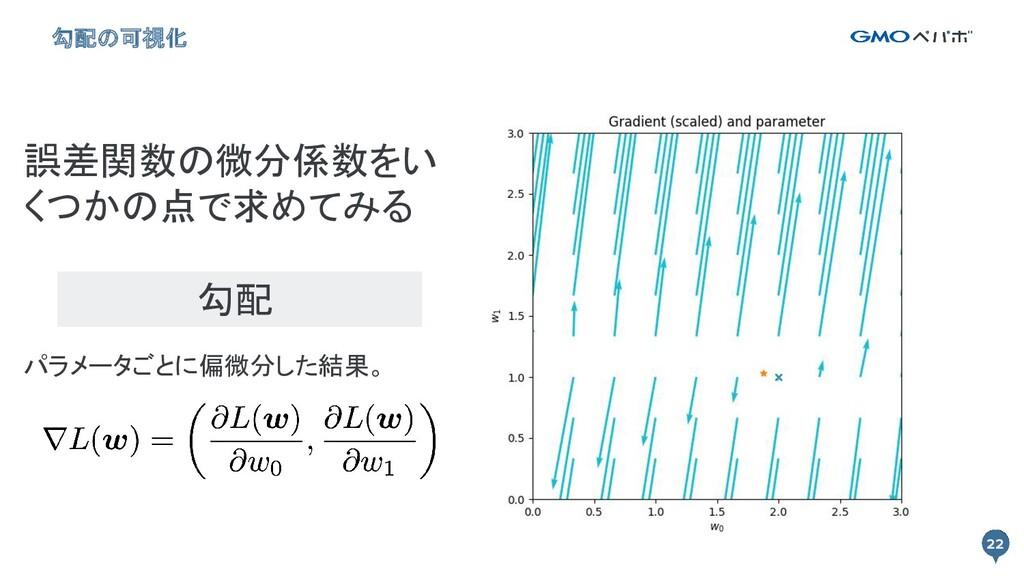 22 勾配の可視化 22 誤差関数の微分係数をい くつかの点で求めてみる パラメータごとに偏...