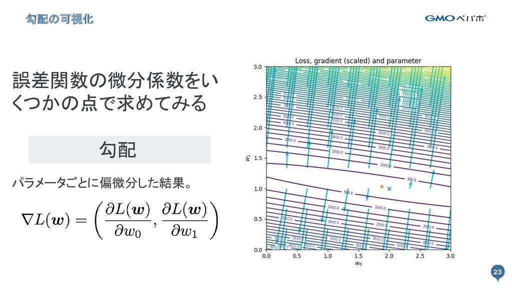 23 勾配の可視化 23 誤差関数の微分係数をい くつかの点で求めてみる パラメータごとに偏...