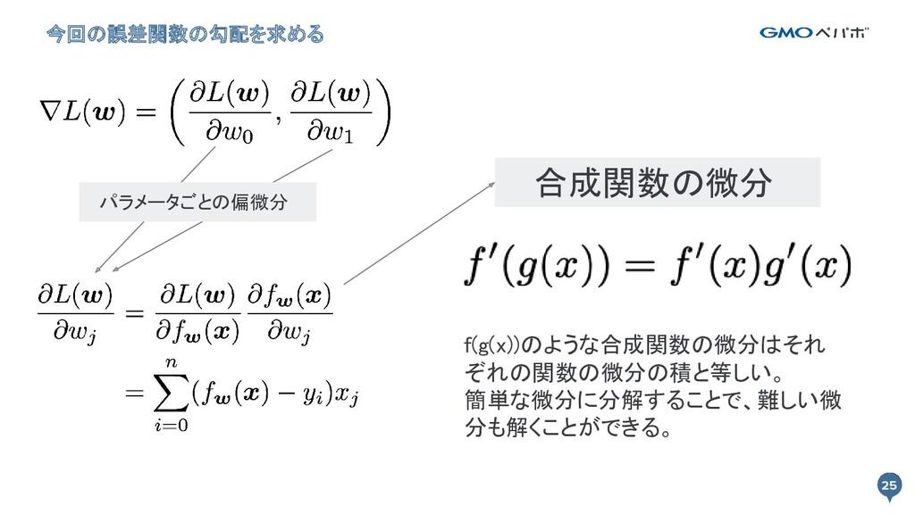 25 f(g(x))のような合成関数の微分はそれ ぞれの関数の微分の積と等しい。 簡単な微分...