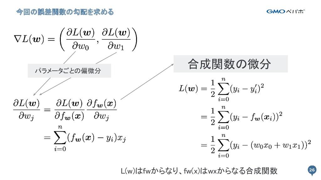 26 今回の誤差関数の勾配を求める 26 合成関数の微分 パラメータごとの偏微分 L(w)...