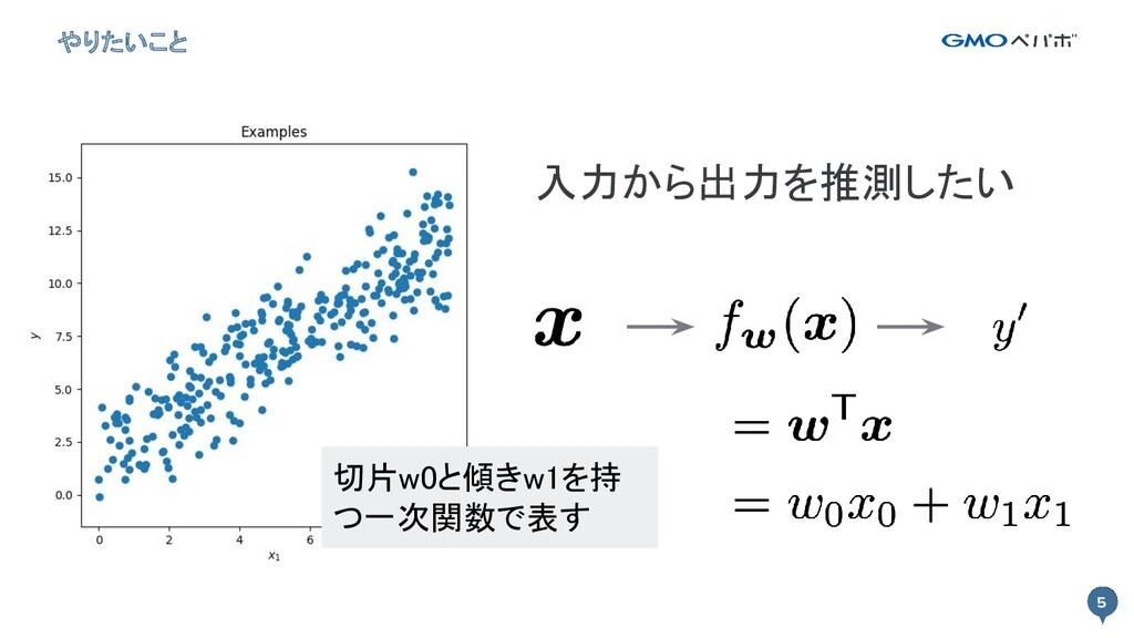 5 入力から出力を推測したい やりたいこと 5 切片w0と傾きw1を持 つ一次関数で表す