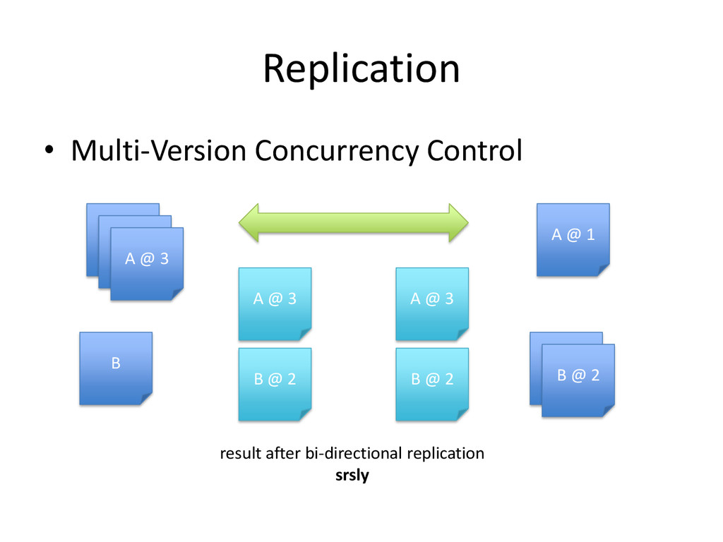 Replication • Multi-Version Concurrency Control...