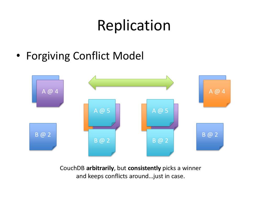 A @ 4 A @ 4 Replication • Forgiving Conflict Mo...