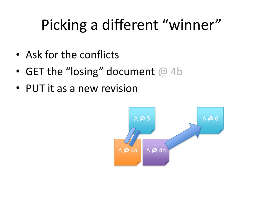 "• Ask for the conflicts • GET the ""losing"" docu..."