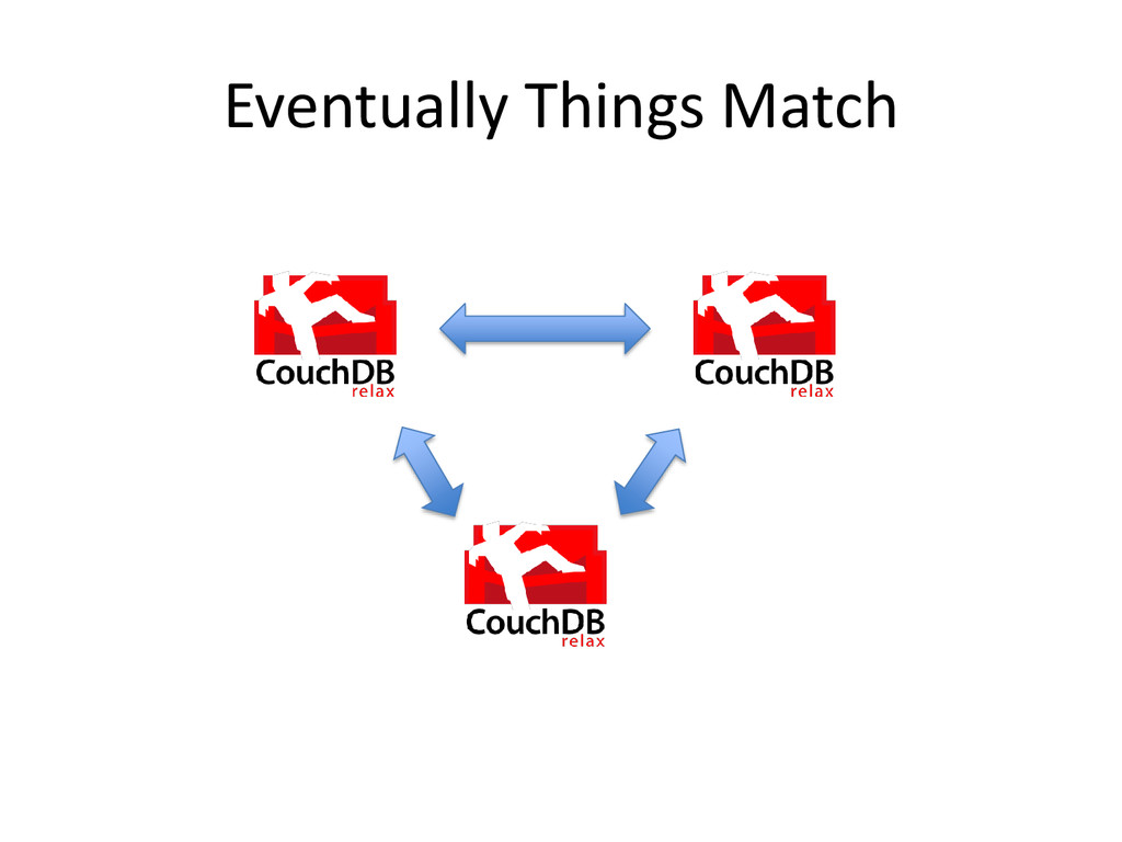 Eventually Things Match