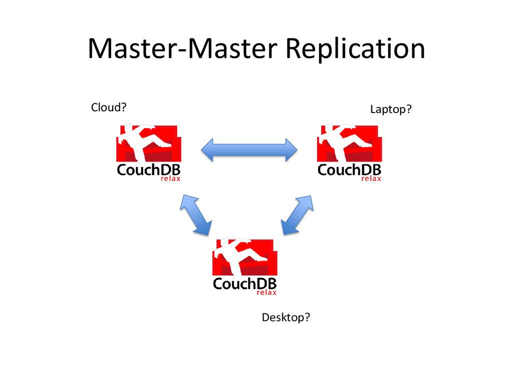 Master-Master Replication Cloud? Laptop? Deskto...