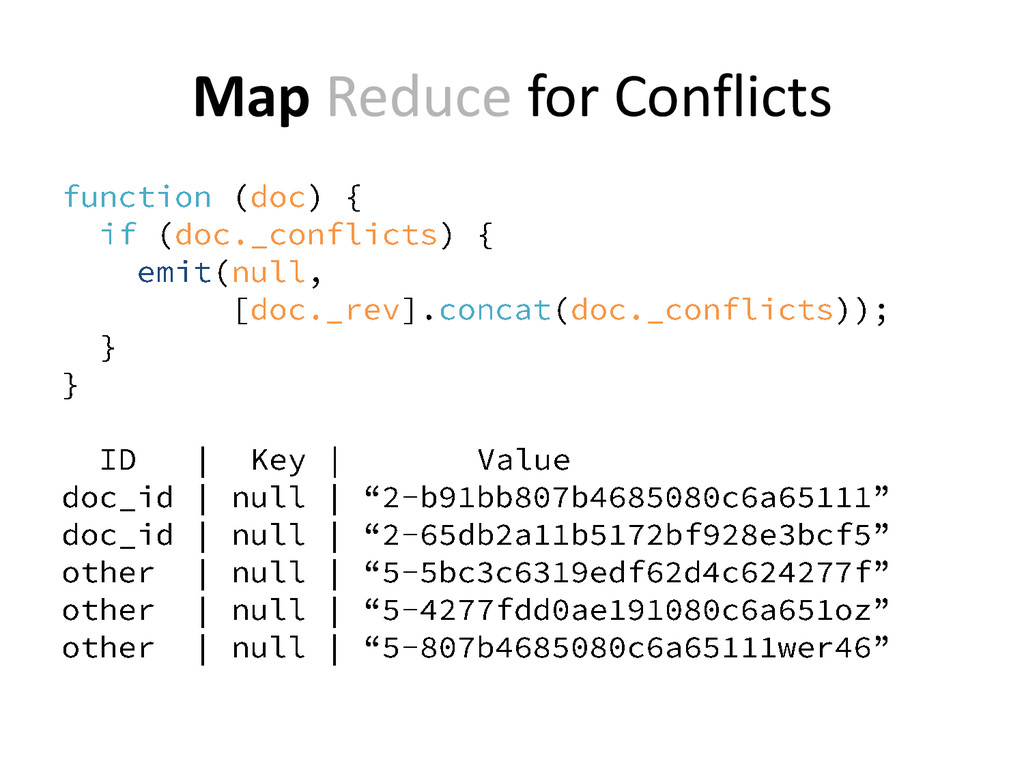 Map Reduce for Conflicts