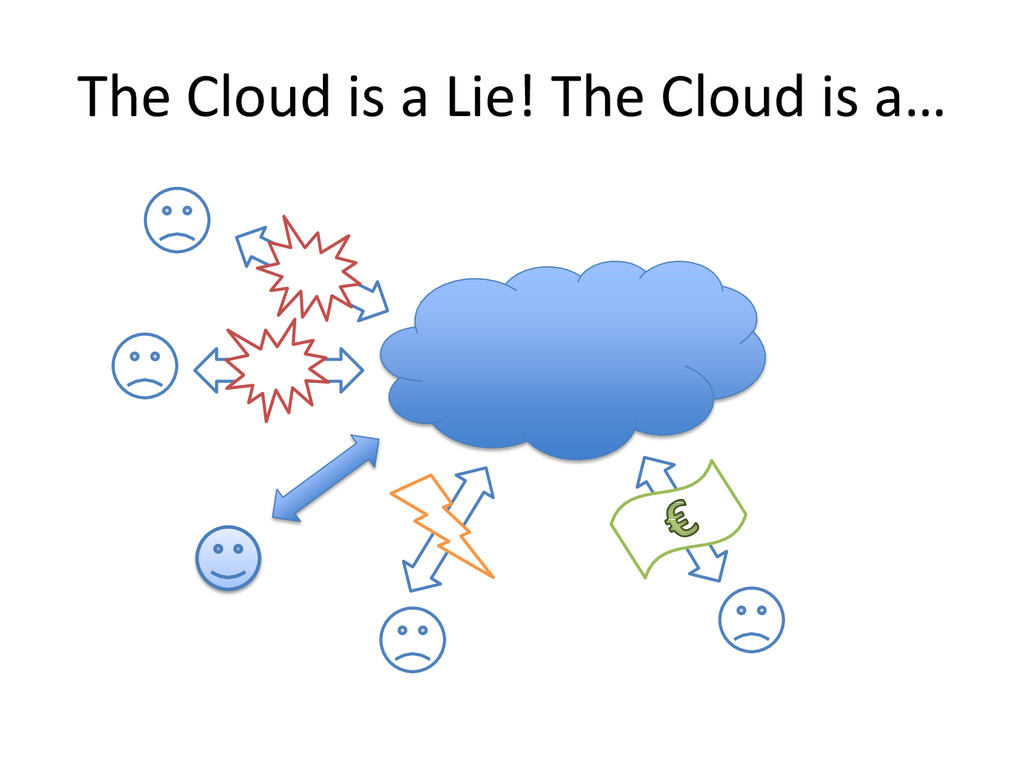 The Cloud is a Lie! The Cloud is a…