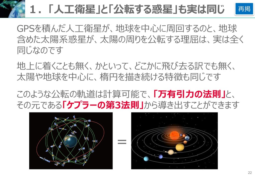 22 1.「人工衛星」と「公転する惑星」も実は同じ GPSを積んだ人工衛星が、地球を中心に周回...