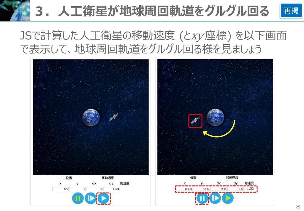 28 3.人工衛星が地球周回軌道をグルグル回る JSで計算した人工衛星の移動速度 (とxy 座...