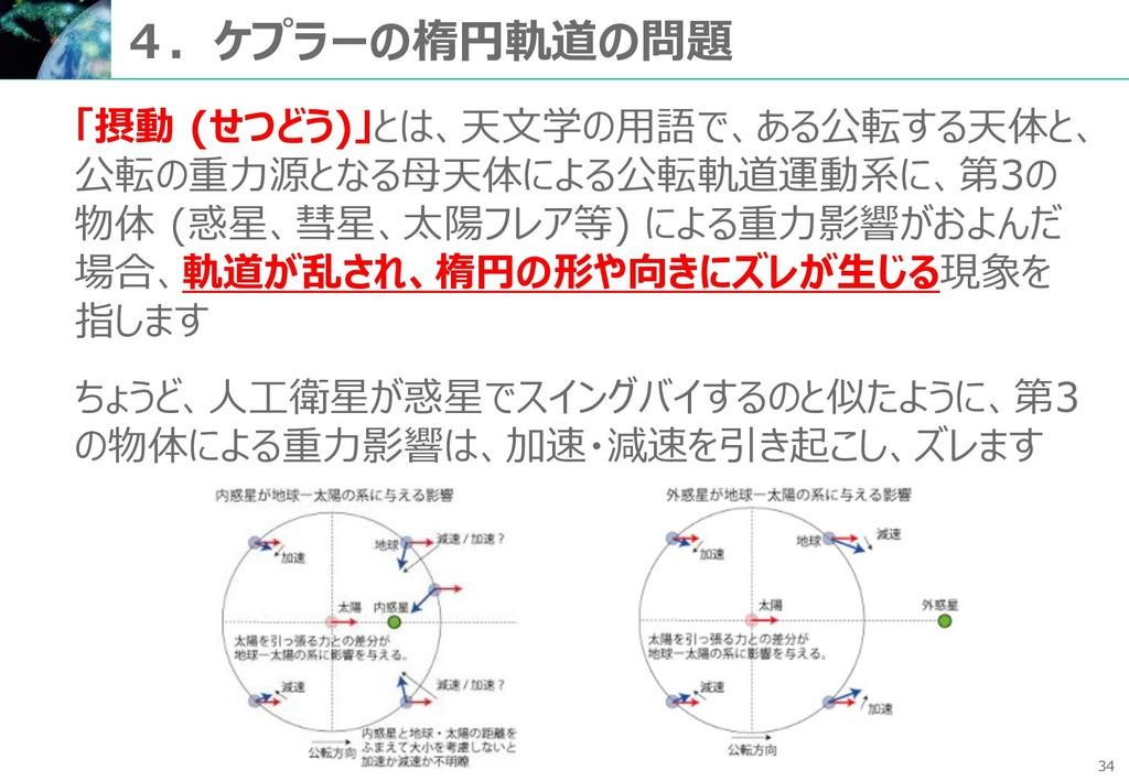 34 4.ケプラーの楕円軌道の問題 「摂動 (せつどう)」とは、天文学の用語で、ある公転する天...