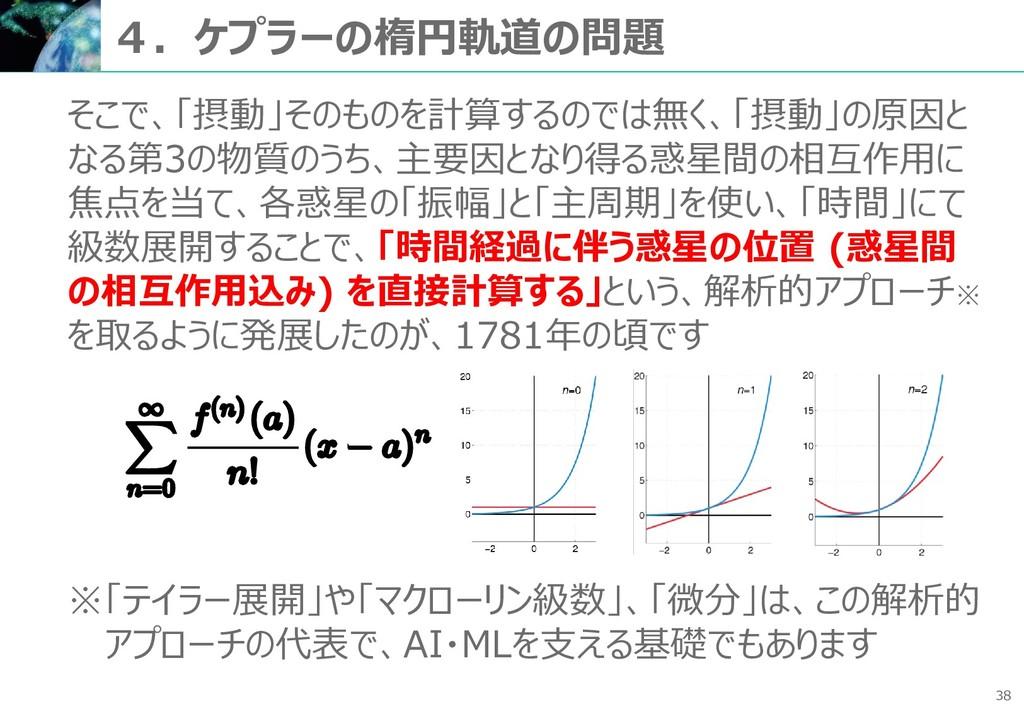 38 4.ケプラーの楕円軌道の問題 そこで、「摂動」そのものを計算するのでは無く、「摂動」の原...