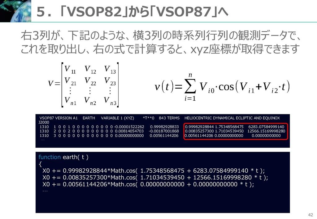 42 5.「VSOP82」から「VSOP87」へ 右3列が、下記のような、横3列の時系列行列の...