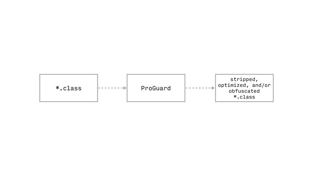 stripped, optimized, and/or obfuscated *.class ...