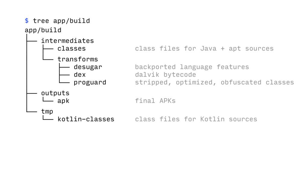 $ tree app/build app/build │ ├── intermediates ...