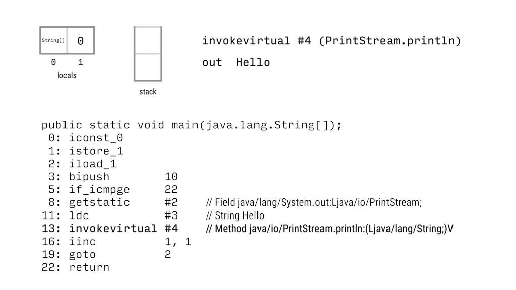public static void main(java.lang.String[]); 0:...