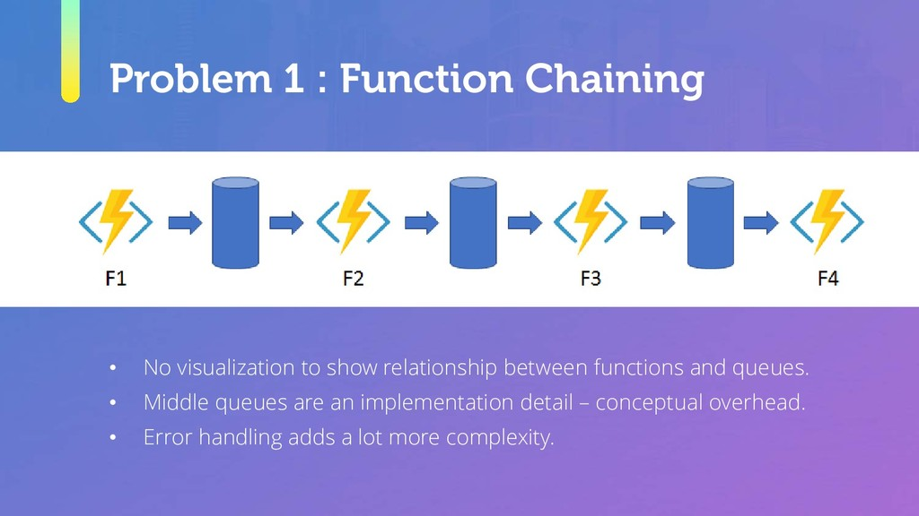 Problem 1 : Function Chaining • No visualizatio...