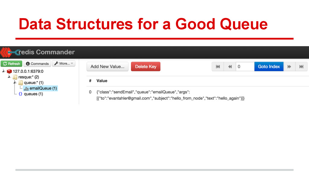Data Structures for a Good Queue