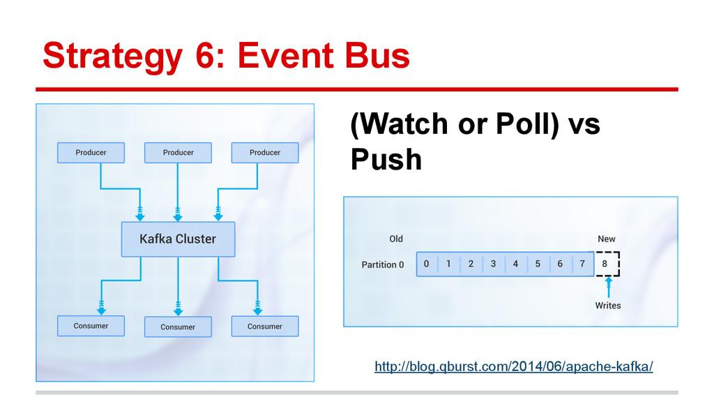 Strategy 6: Event Bus http://blog.qburst.com/20...