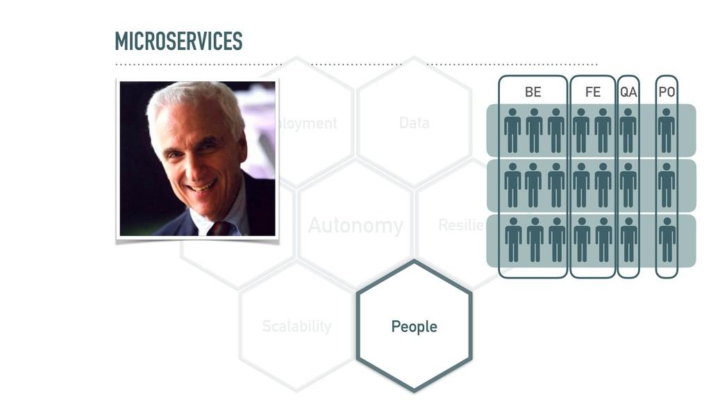 Resilience MICROSERVICES Autonomy Data Deployme...