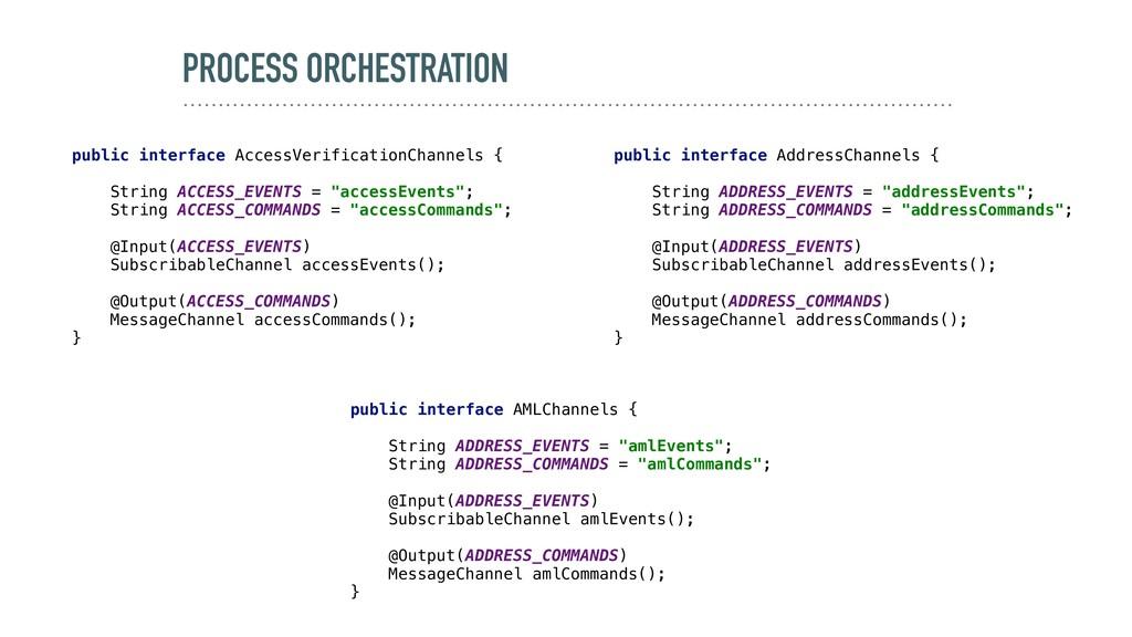 PROCESS ORCHESTRATION public interface AccessVe...