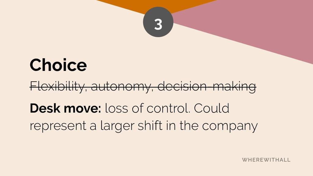 Choice Flexibility, autonomy, decision-making D...