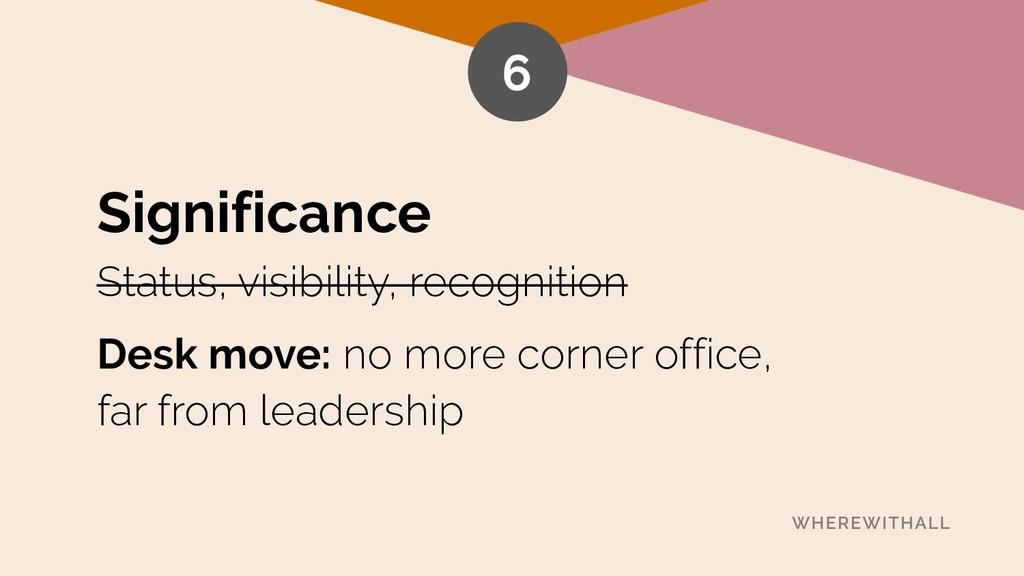 Significance Status, visibility, recognition De...