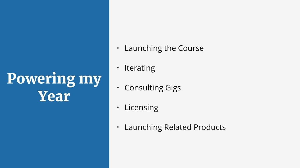 Powering my Year • Launching the Course • Itera...